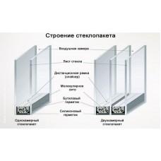 Изображение Схема одно- и двухкамерного стеклопакета 09.01