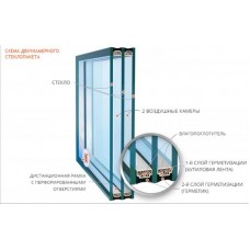 Изображение Схема двухкамерного стеклопакета 09.05